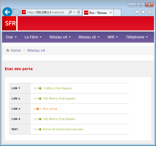 RED-Box-NB6v-FTTH-Etatdesports.png