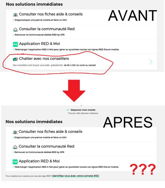 Red By Sfr Problème Activation Carte Sim Assistance