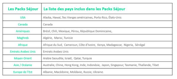 packs-sejour-pays.PNG