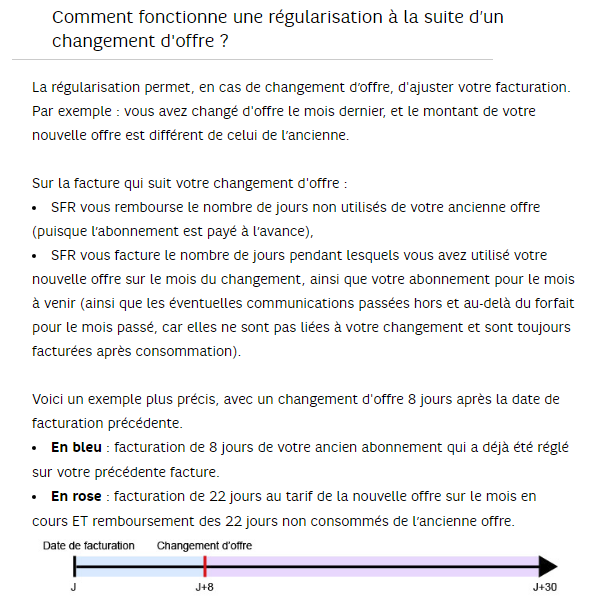 SFR-Regularisation-offres.png