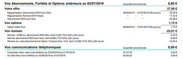 RED-Facture-Option-DebitPlus2euros-02-RegularisationAbonnement.png