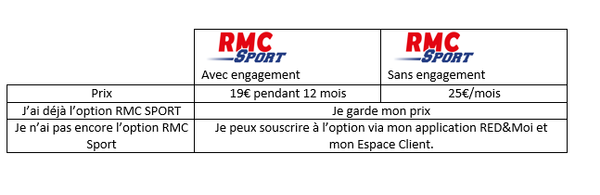 caracteristiques options RMC.png