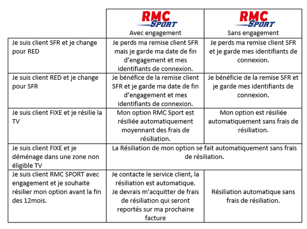 type de profil engagement RMC-min.png