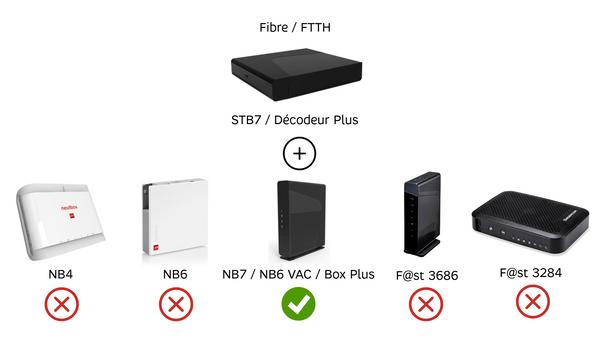 Box Fibre FTTH.png