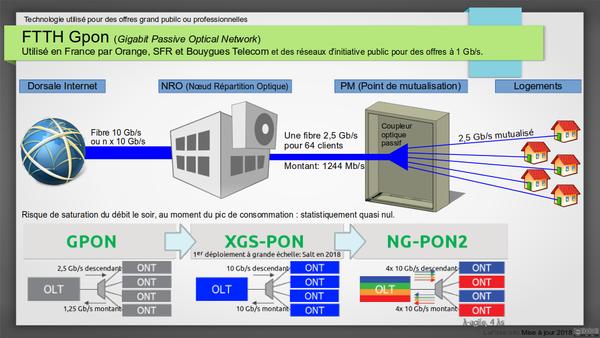 schema_FTTH_Gpon (1).png