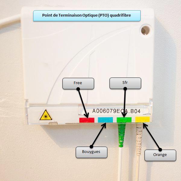 PTO quadri-fibre.jpeg