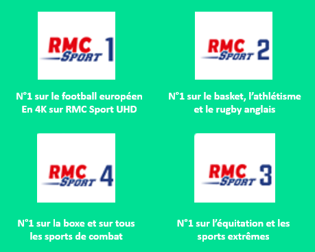 chaines RMC Sport.PNG