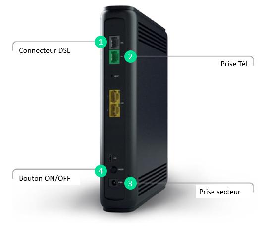 connectiques ADSL.PNG