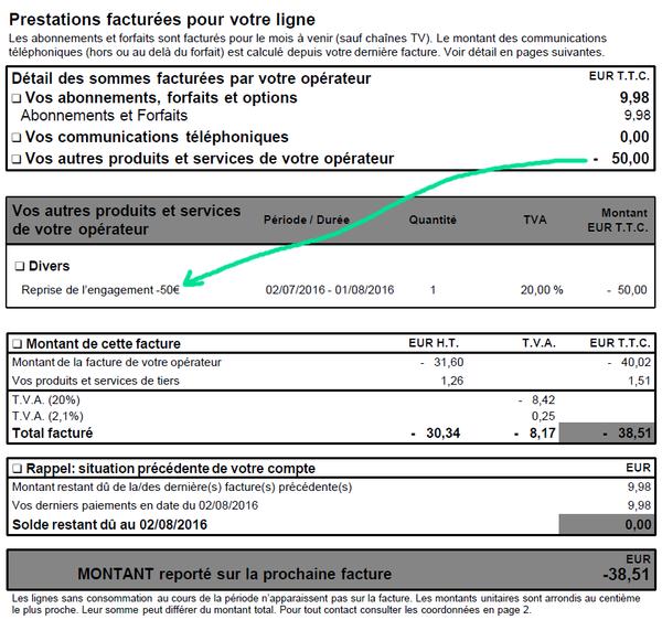 Resolu Red By Sfr Coupon Remboursement Des Frais De Resiliation