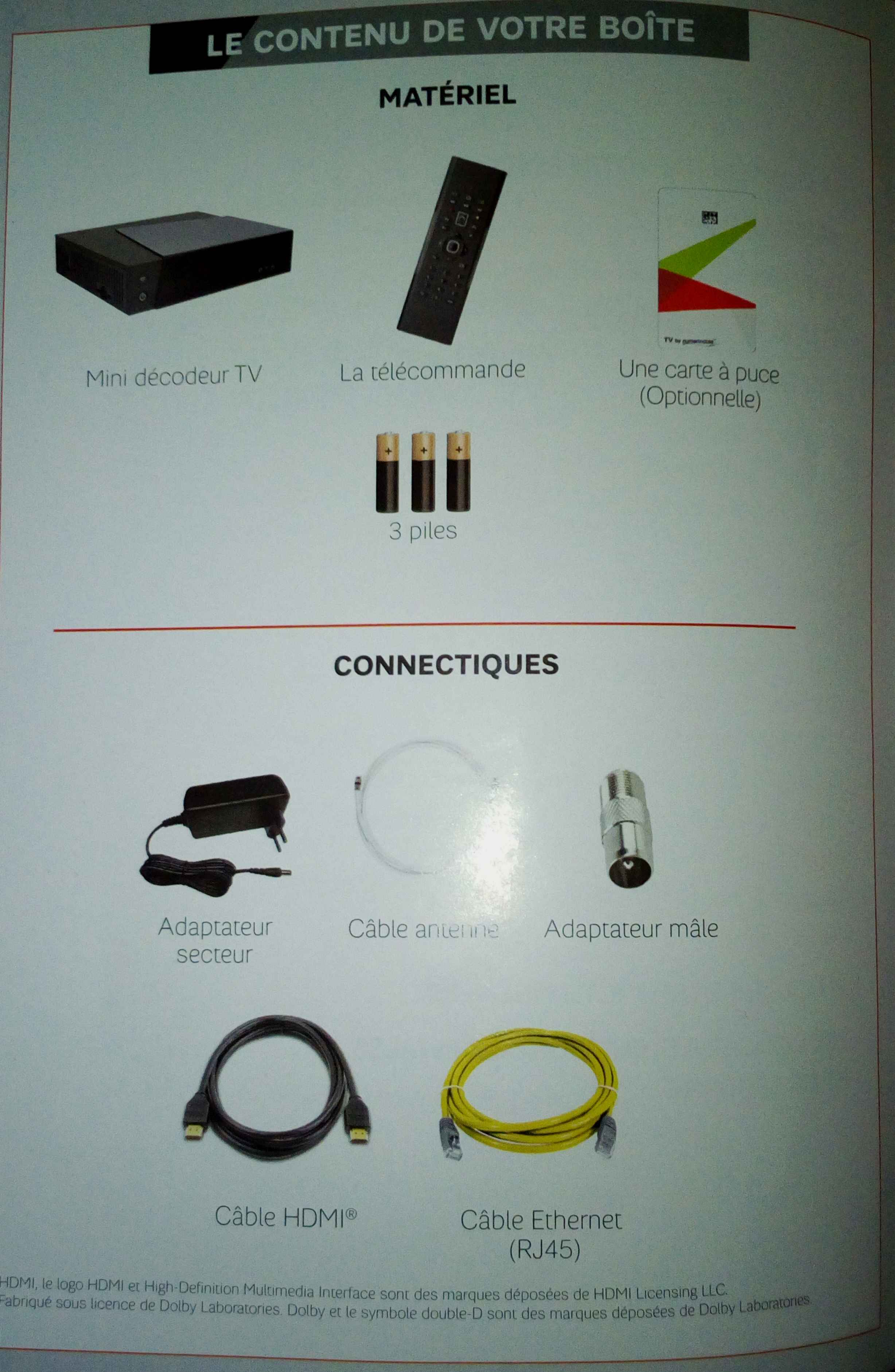 r solu red by sfr retours materiel liste assistance. Black Bedroom Furniture Sets. Home Design Ideas