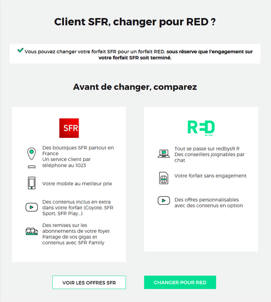 Resolu Red By Sfr Passer De Sfr Box Vers Red Box