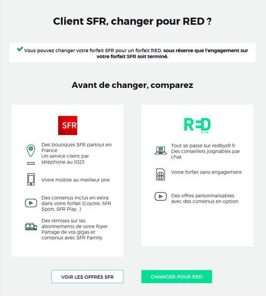 Migration : Comparaison entre SFR et RED