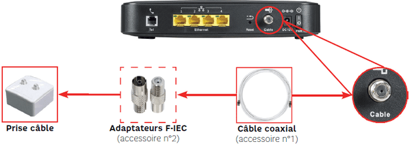 4-verification-cable-coaxial-min.png