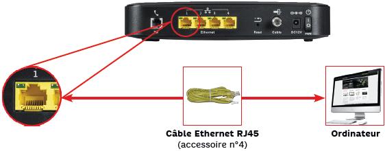 5-connexion-port-ethernet-min.png