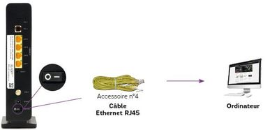 4-modem-WiFiAC-verification-cable-ethernet.jpg