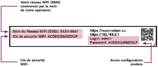 1-ancre1-acces-interface-de-gestion-modem-THD-min.png