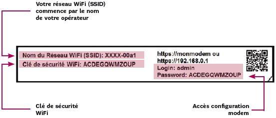1-etiquette-modem-WiFiAC-THD-min.jpg