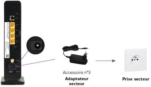 3-connexion-interrupteur-modem-WiFiAC-THD-min.png