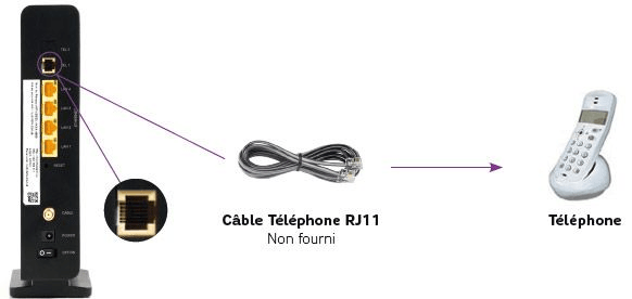 6-cable-telephone-RJ11-modem-WiFiAC-THD-min.png