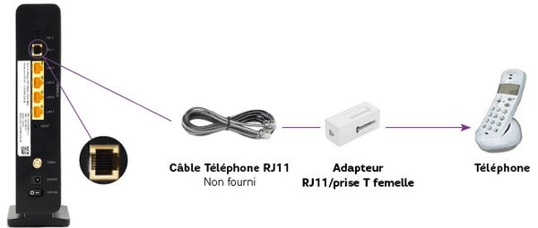 8-cable-telephone-prise-gigogne-ou-Tfemelle-modem-WiFiAC-THD-min.png