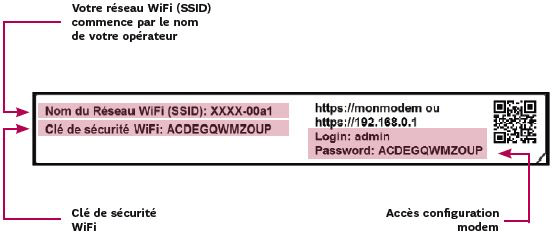 5-identification-login-mdp-min.png