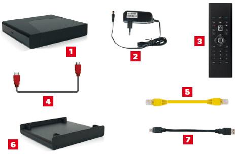 1-Ancre1-contenu-du-pack-DecodeurPlus-Fibre-ADSL-min.png