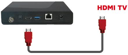 4-Ancre2-brancher-hdmi-decodeurPlus-ADSL-Fibre-min.png