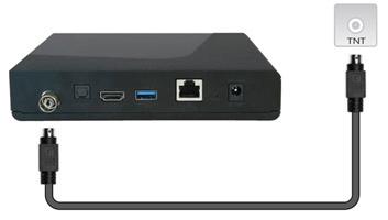 5-Ancre2-relier-prise antenne-decodeurPlus-ADSL-Fibre-min.png