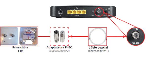 2-etape2-cable-min.png
