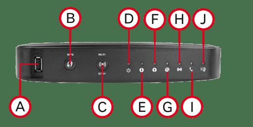 3-face-avant-box-sagem-THD-min.png