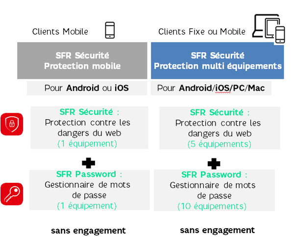 protection-mobile-et-protection-multi-equipements-min.png
