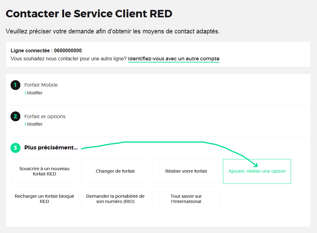 Resolu Red By Sfr Comment Resilier L Option Sfr Presse Aide