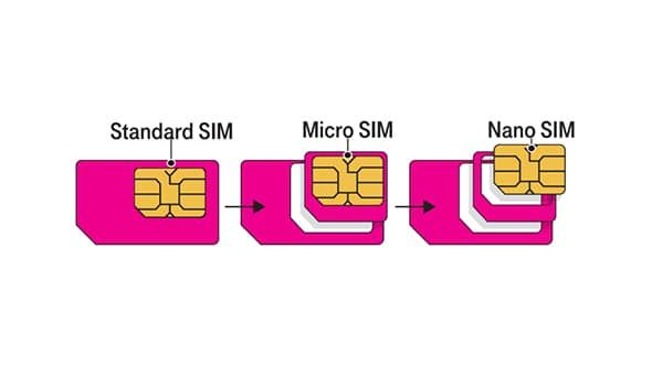 Red by sfr d coupe carte sim aide conseils - Couper une micro sim en nano sim ...