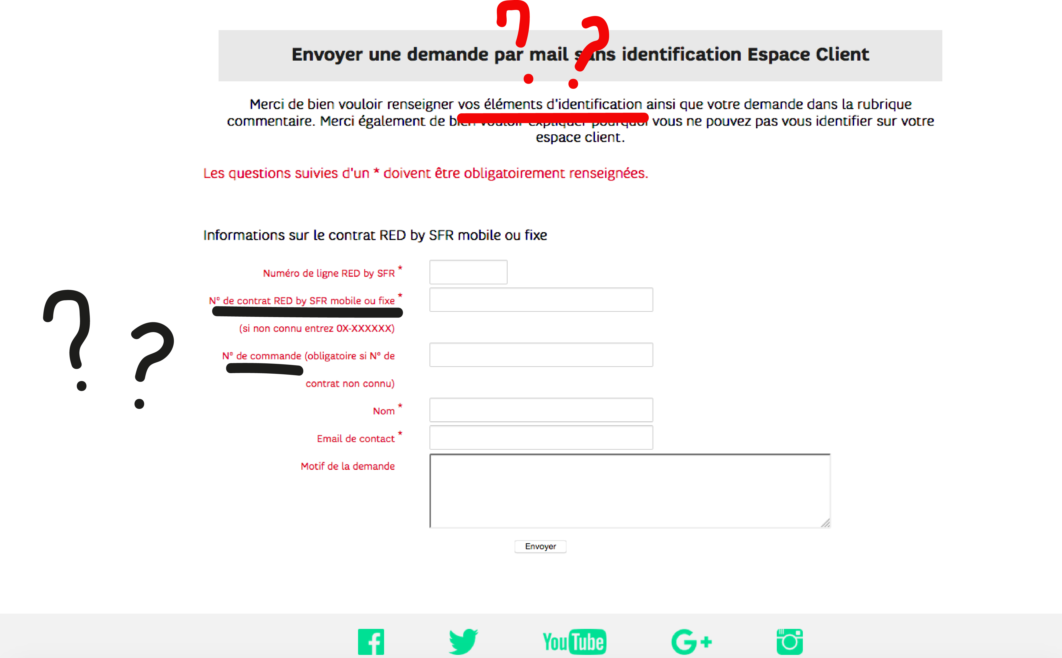Red By Sfr Acces Espace Client Aide Conseils